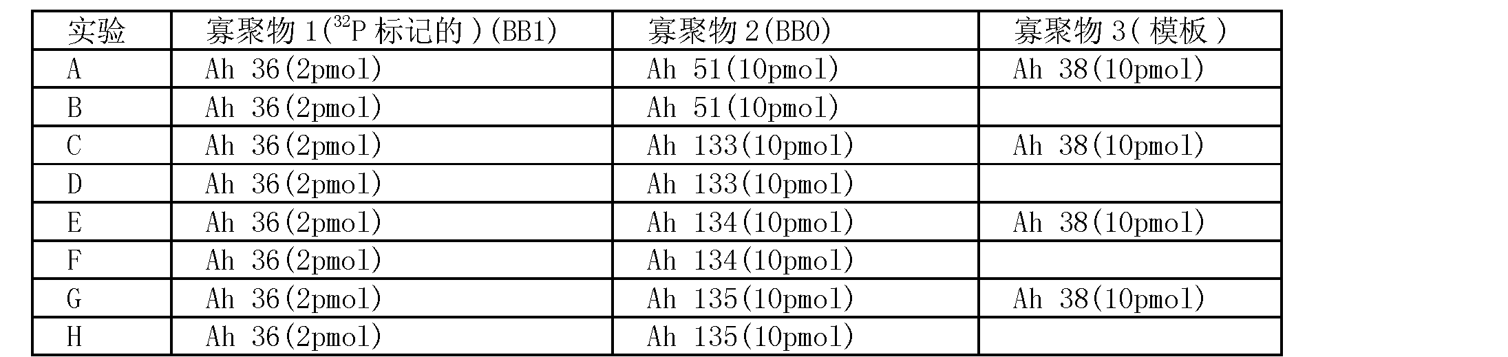 Figure CN101006177BD00512