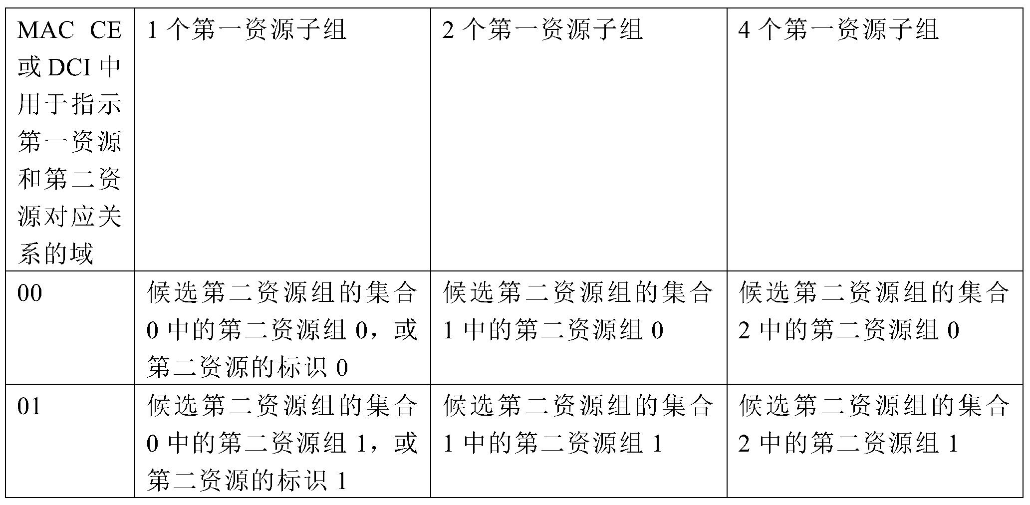 Figure PCTCN2017108398-appb-000001