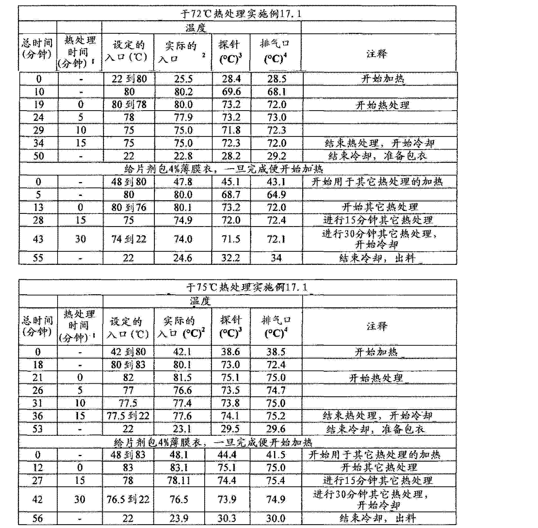 Figure CN102657630AD01131