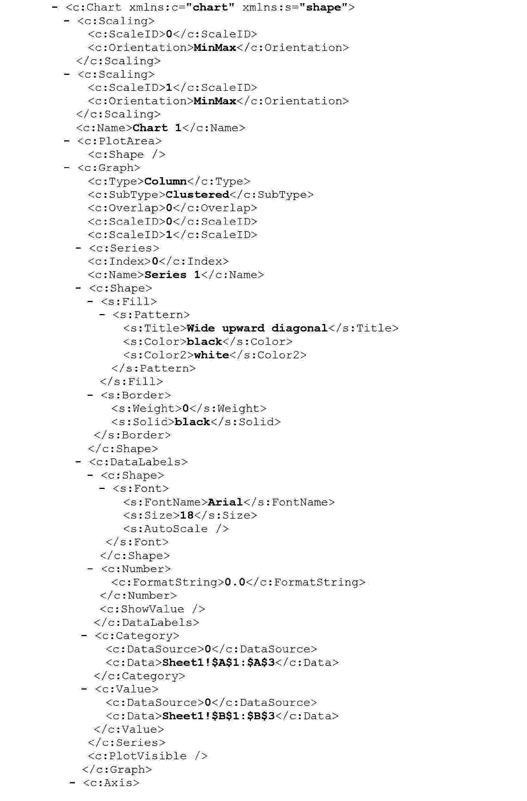 Figure CN102081522BD00081