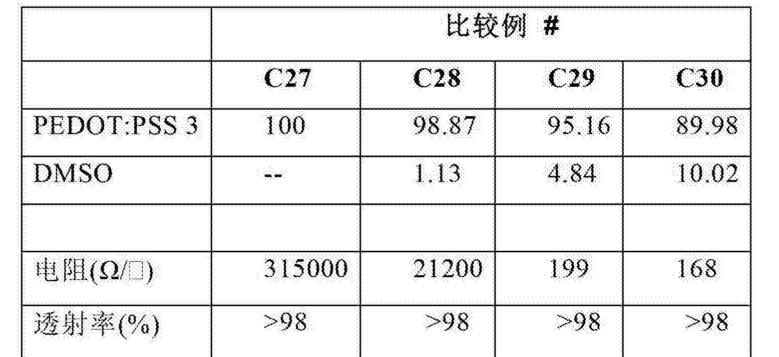 Figure CN103493145BD00351