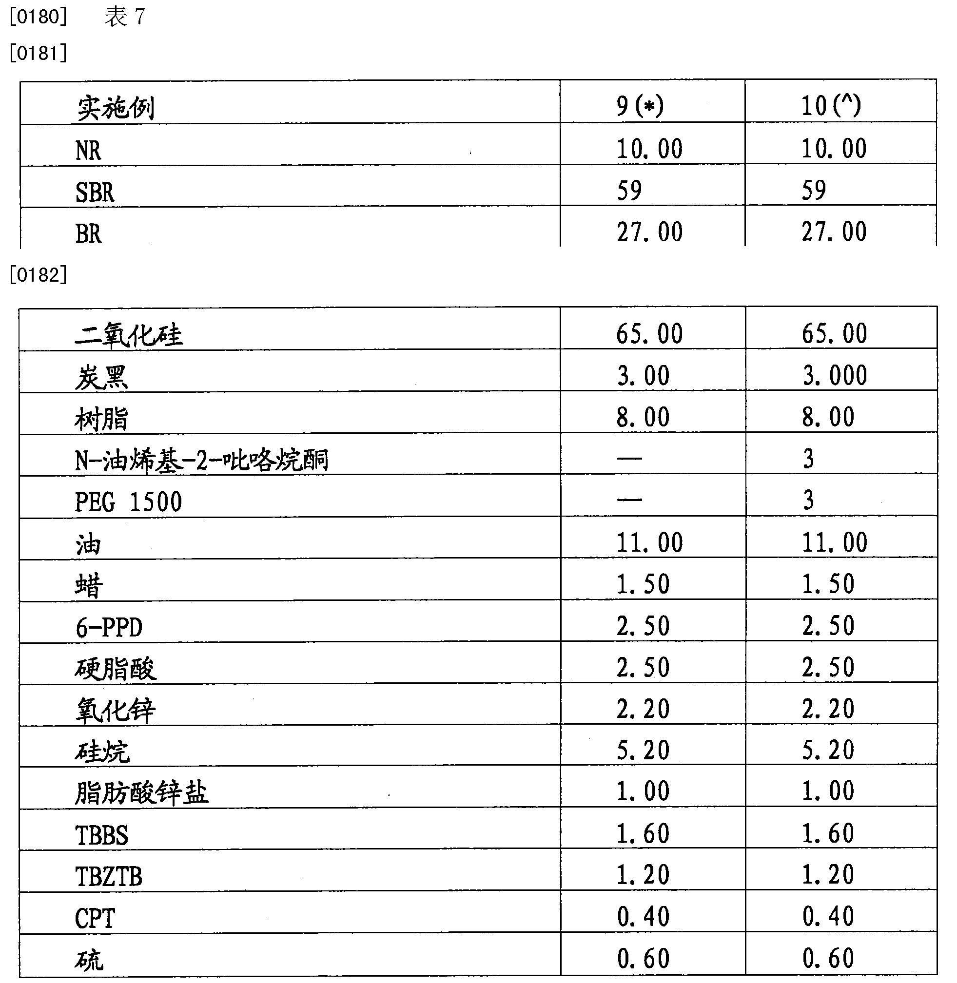 Figure CN103391852BD00181