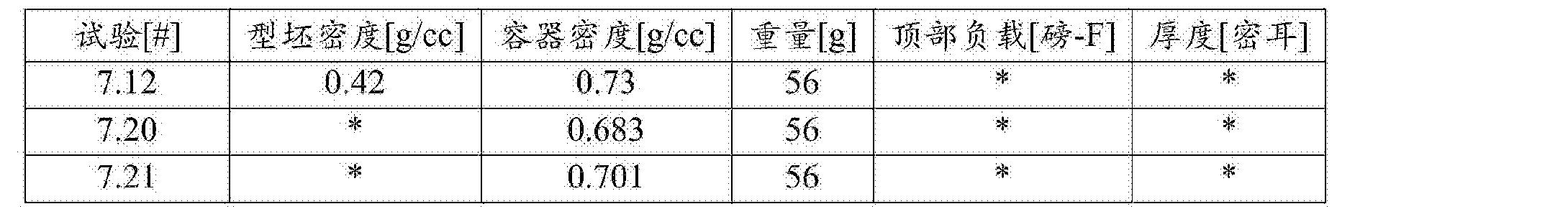 Figure CN105517775AD00361
