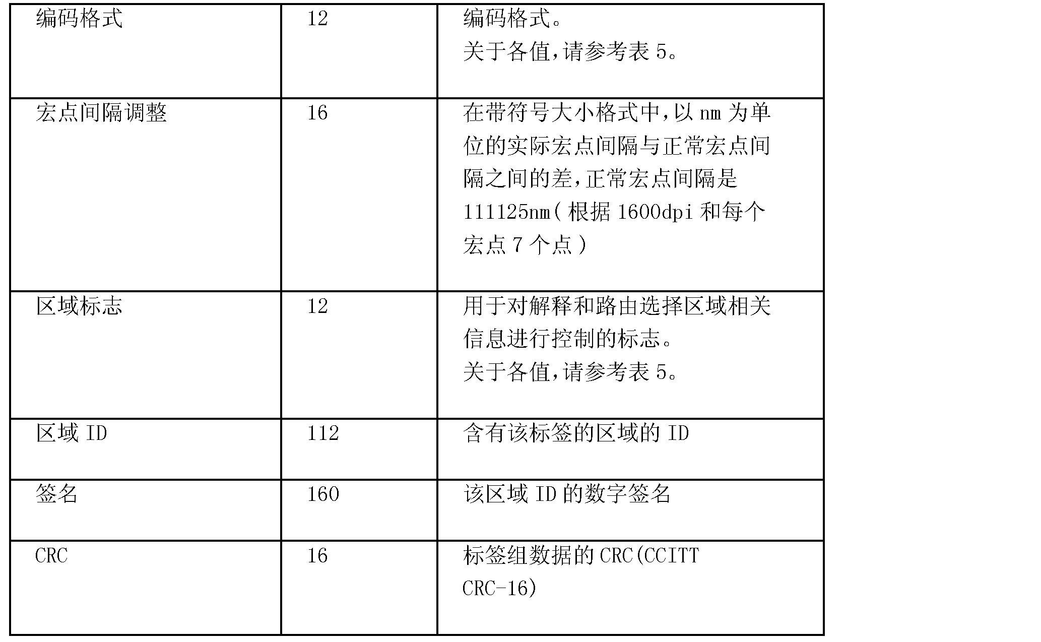 Figure CN101006454BD00801