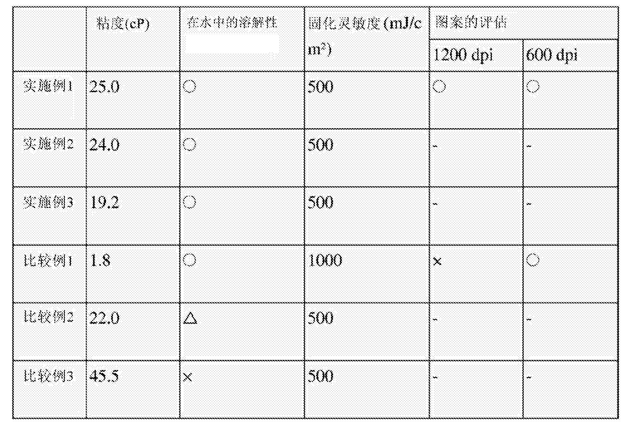 Figure CN108350297AD00081