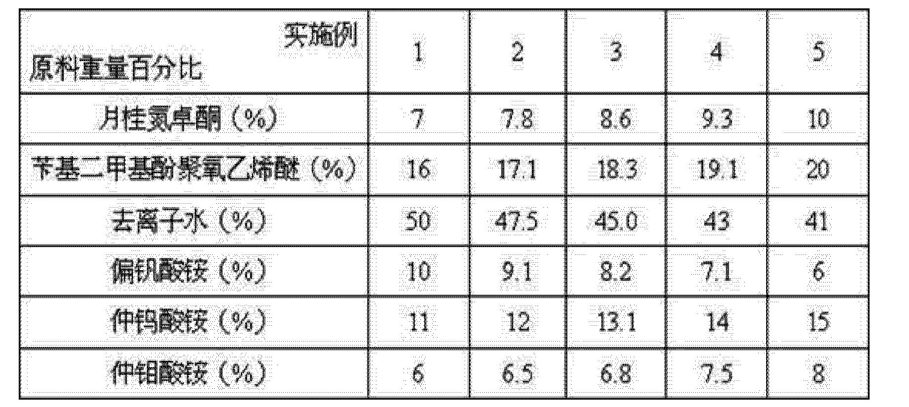 Figure CN103386313AD00051