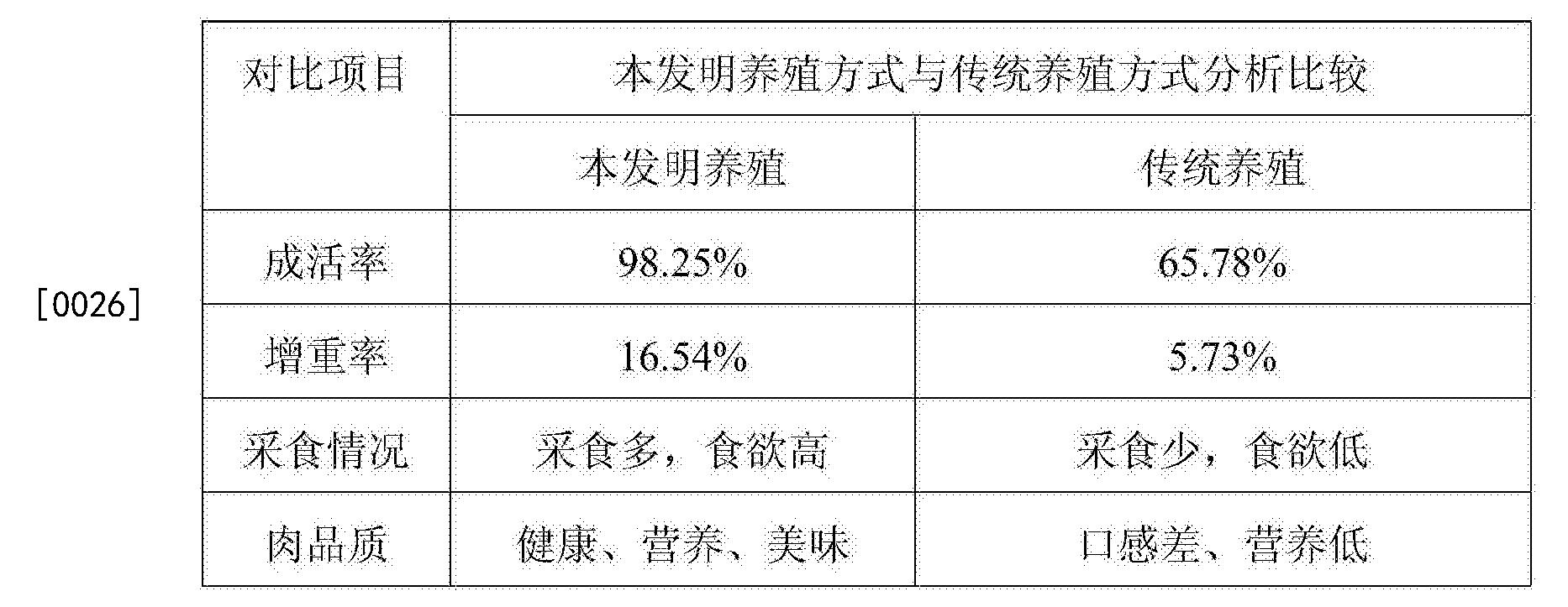 Figure CN105961252AD00051