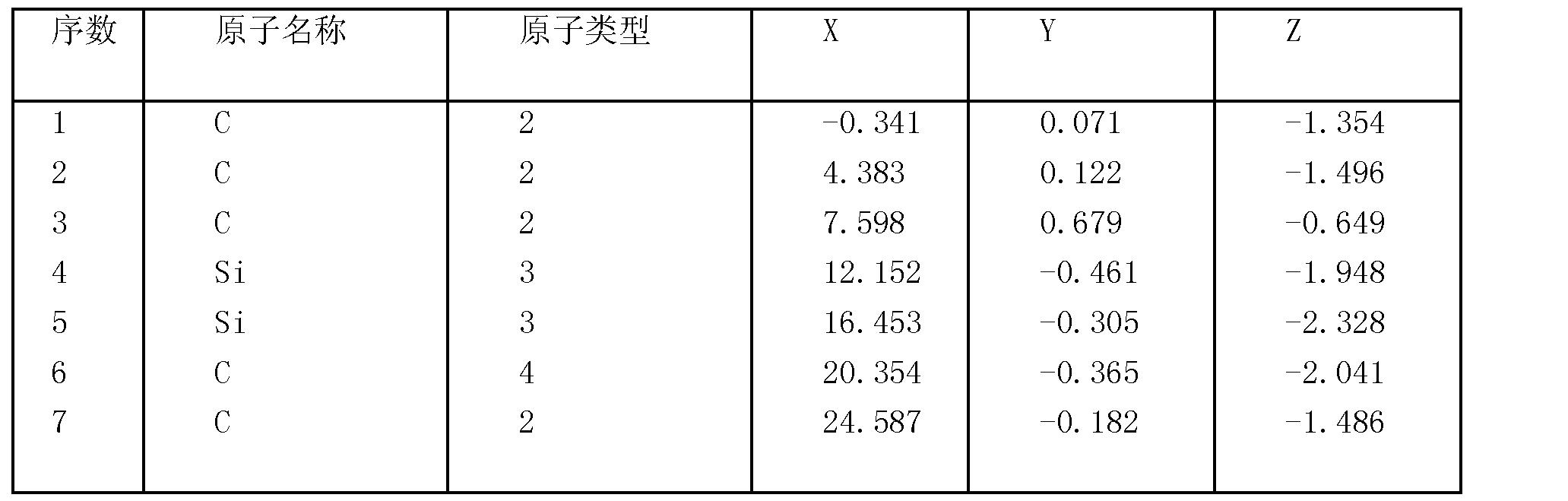 Figure CN101654222BD00051