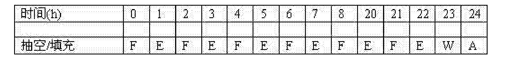 Figure CN104127920BD00361