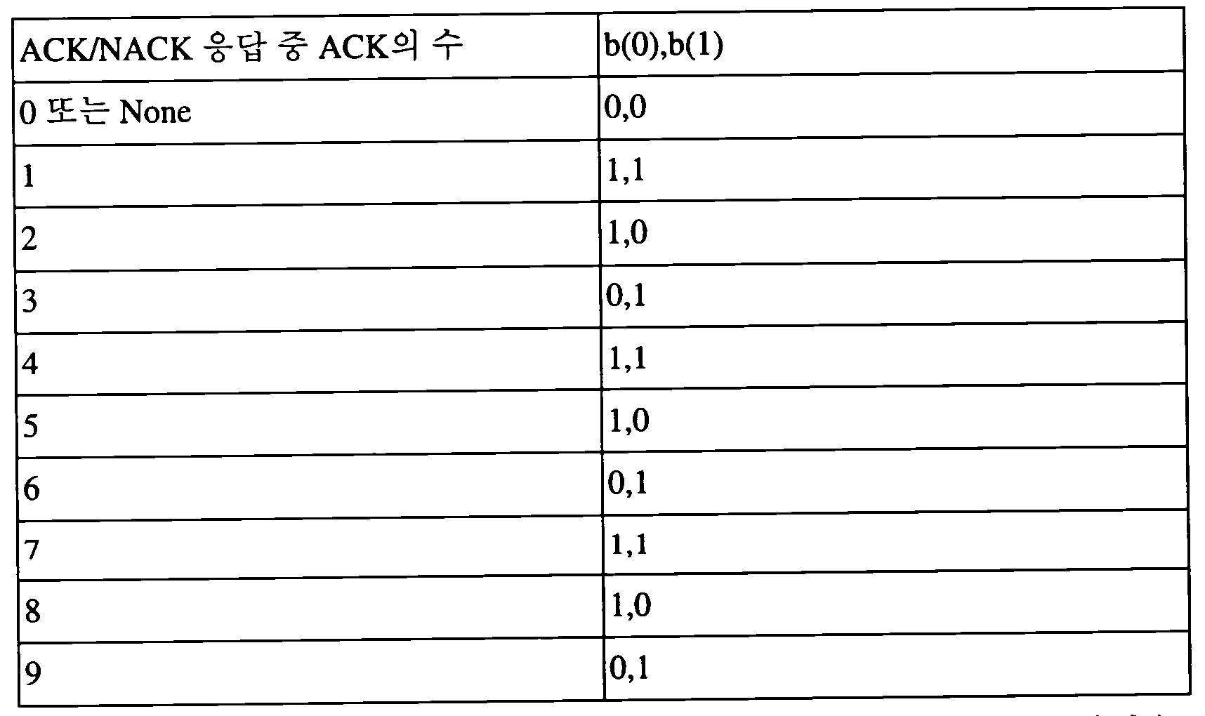 Figure 112012071617009-pct00023