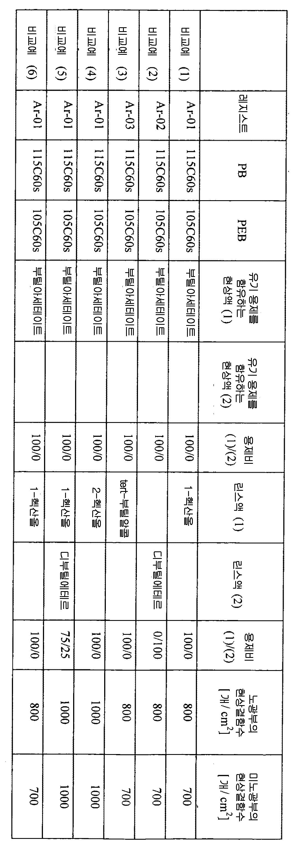 Figure 112011039817284-pct00125