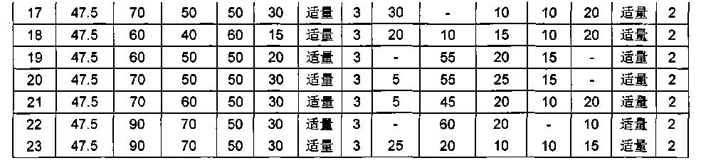 Figure CN102008456BD00141