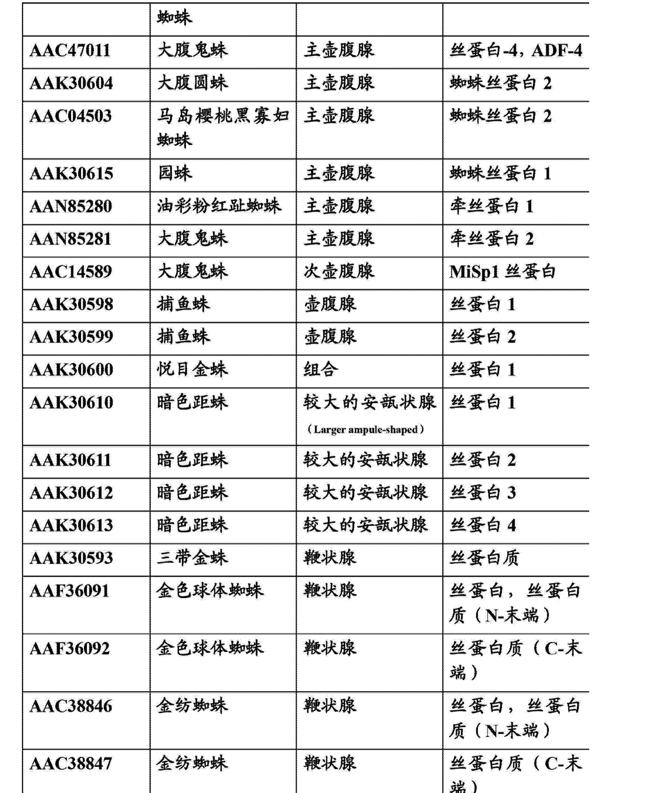 Figure CN103181025AD00101