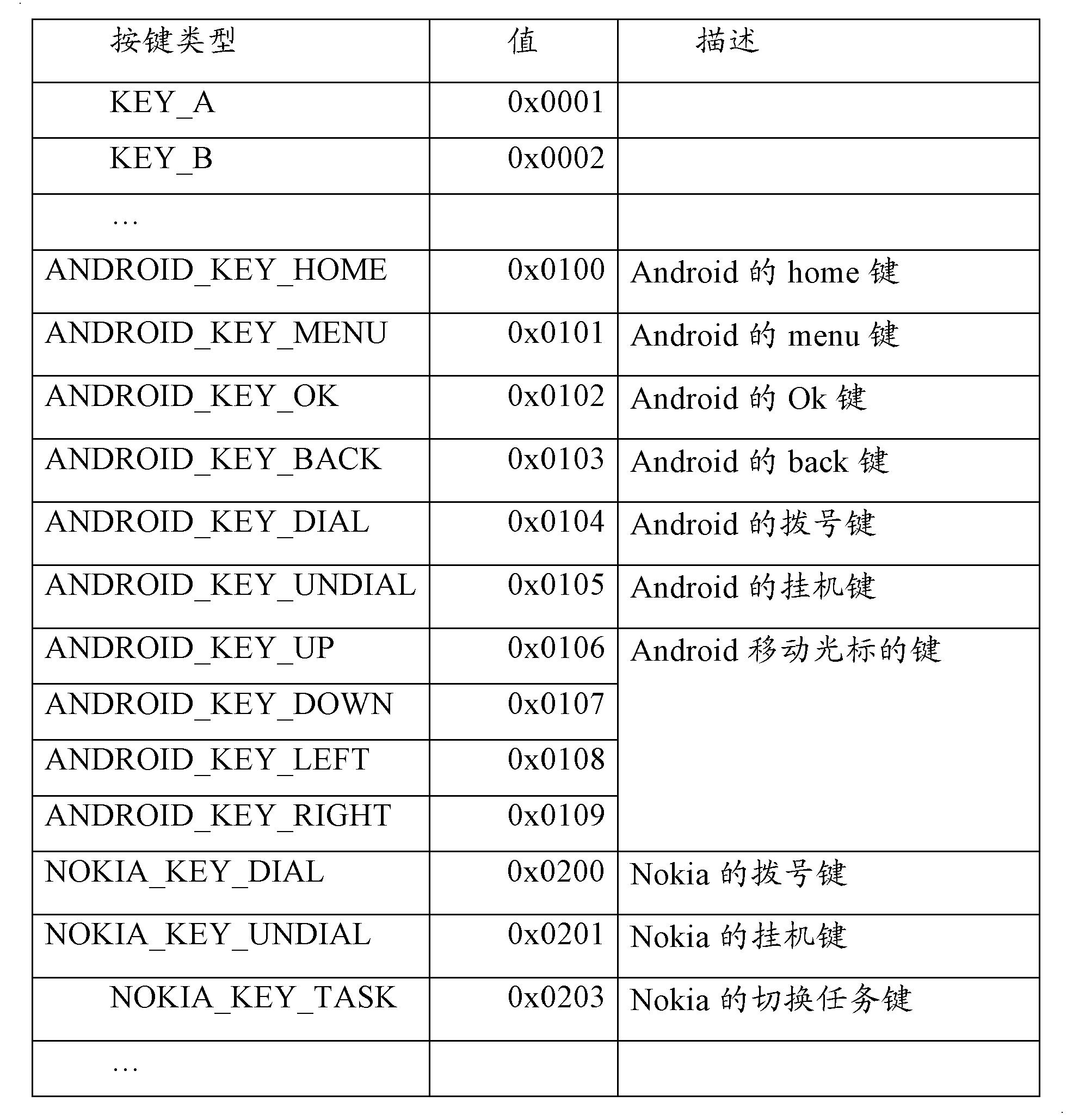 Figure CN102131001BD00112
