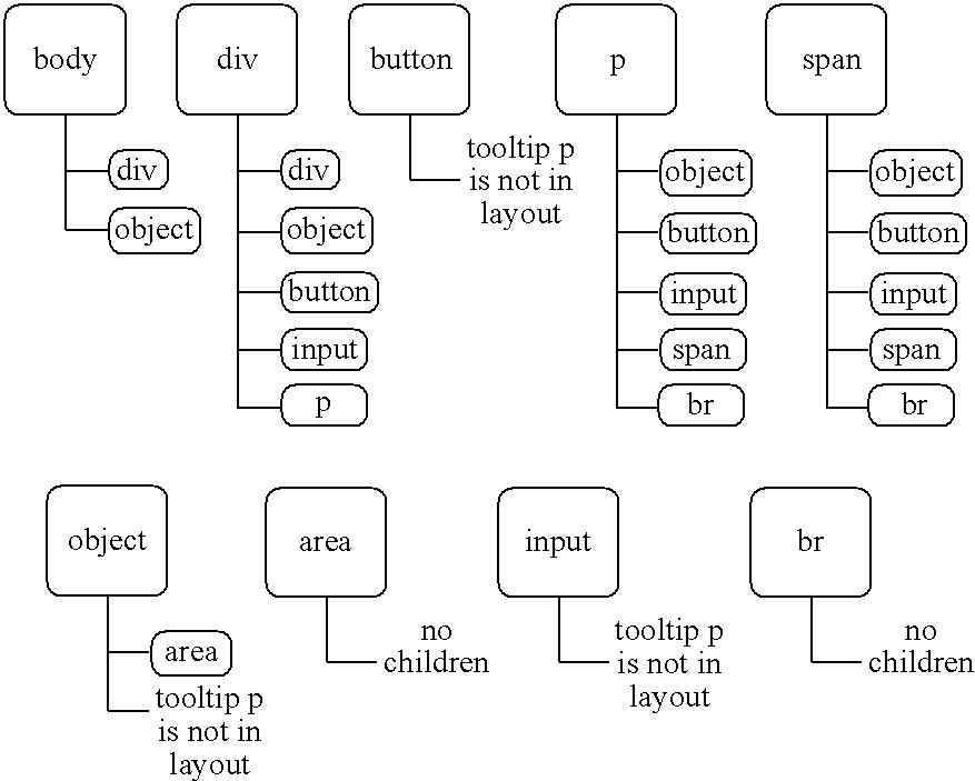 Figure US20080168344A1-20080710-C00001