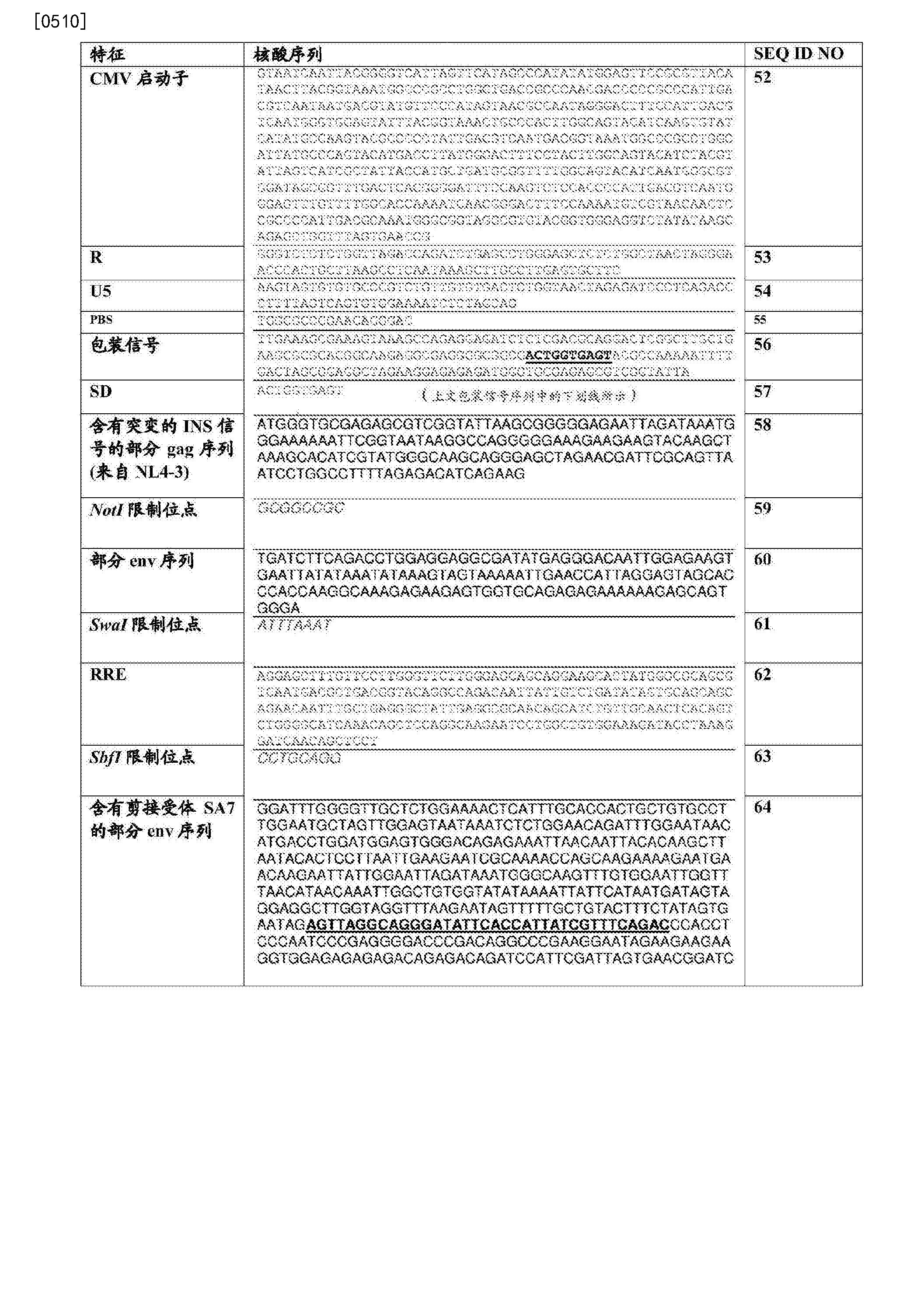 Figure CN108603200AD00801