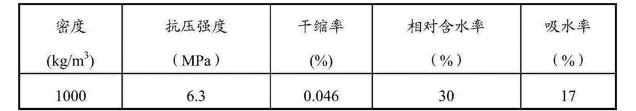 Figure CN107721366AD00111