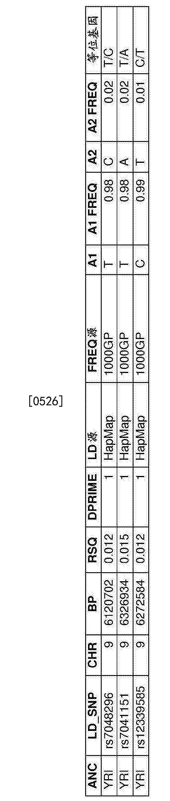 Figure CN107109494AD01971
