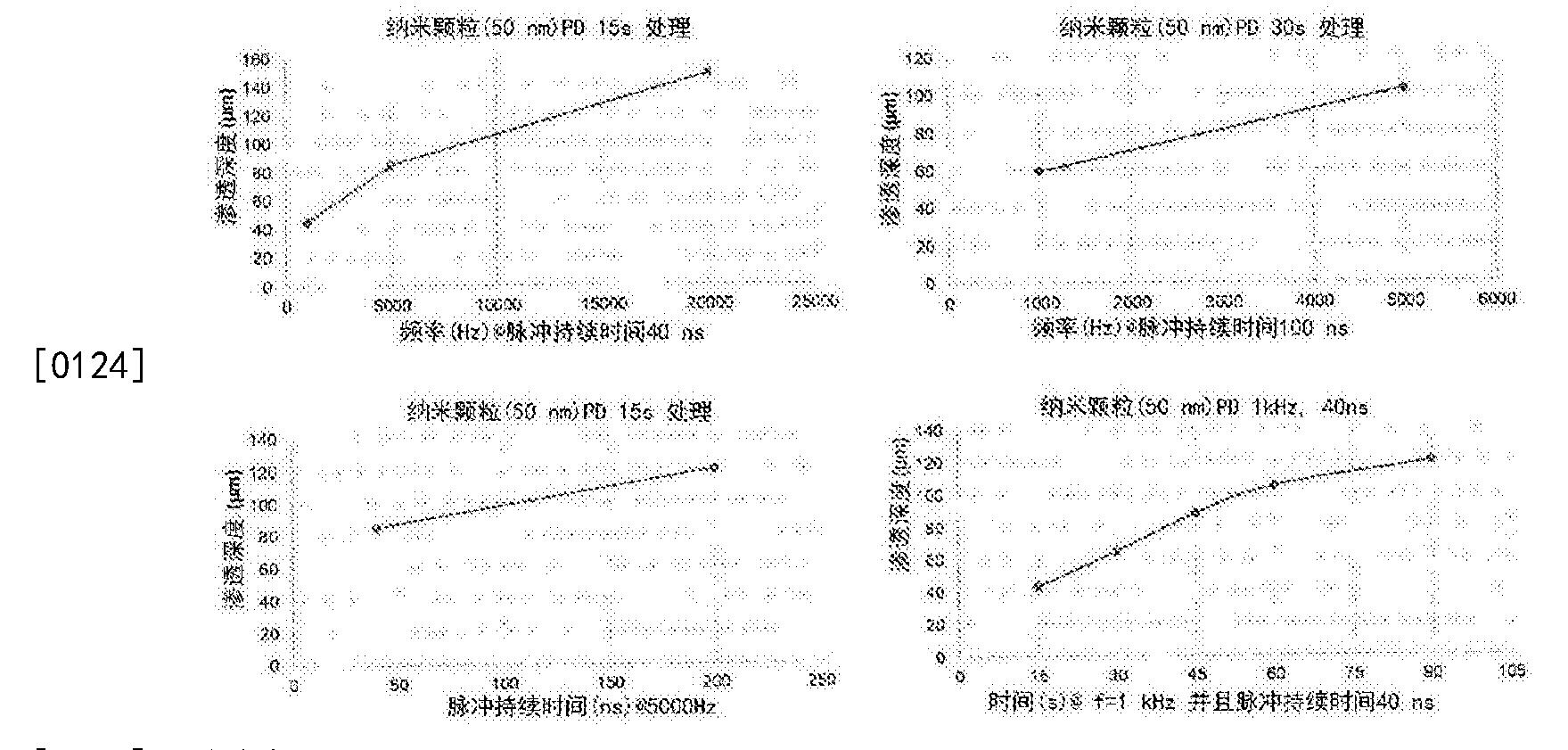 Figure CN105658200AD00201