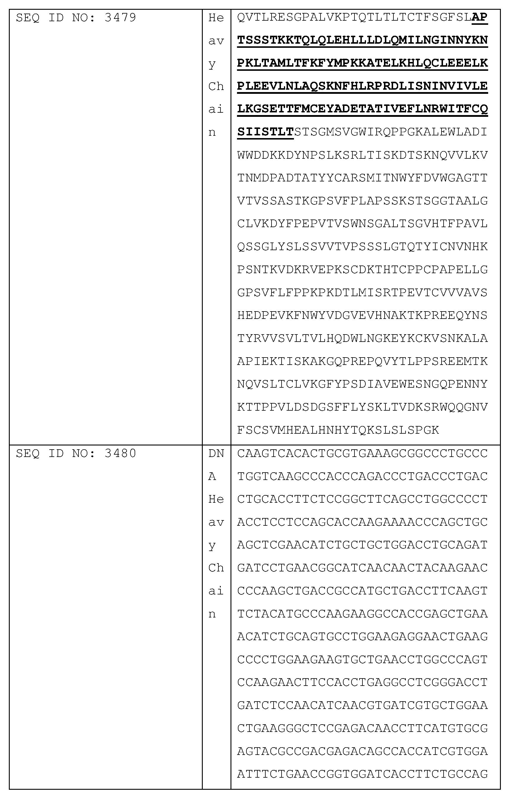 Figure imgf000518_0001