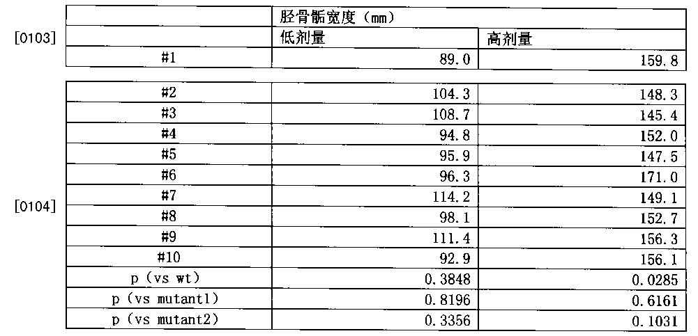Figure CN103509102BD00122