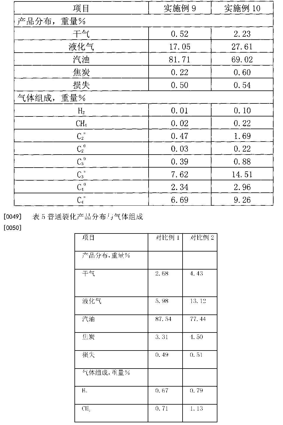 Figure CN103146427BD00081