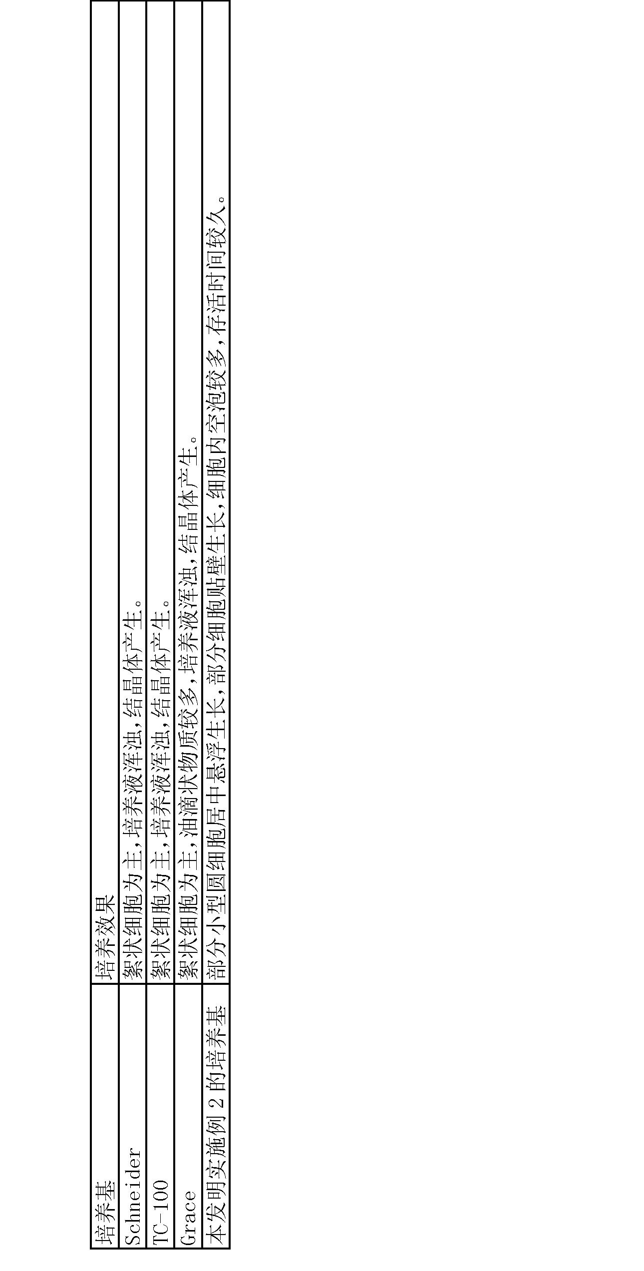 Figure CN102776148AD00111
