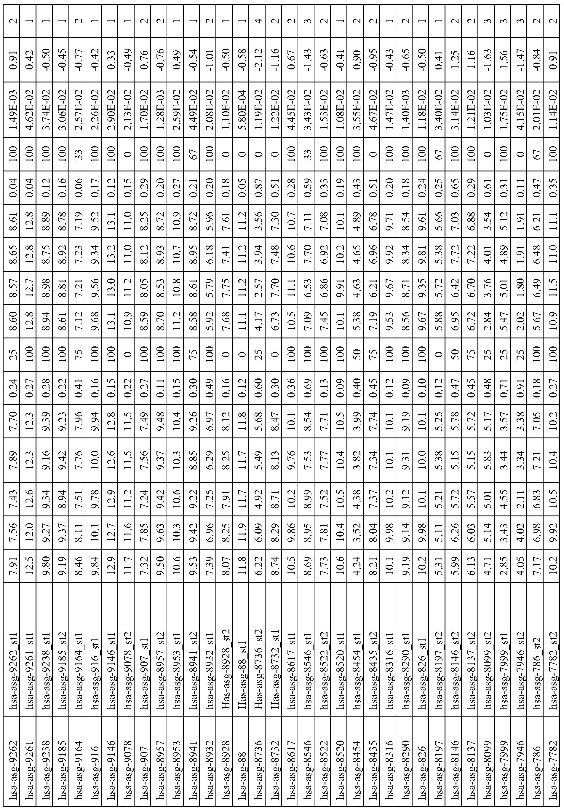 Figure imgf000398_0001