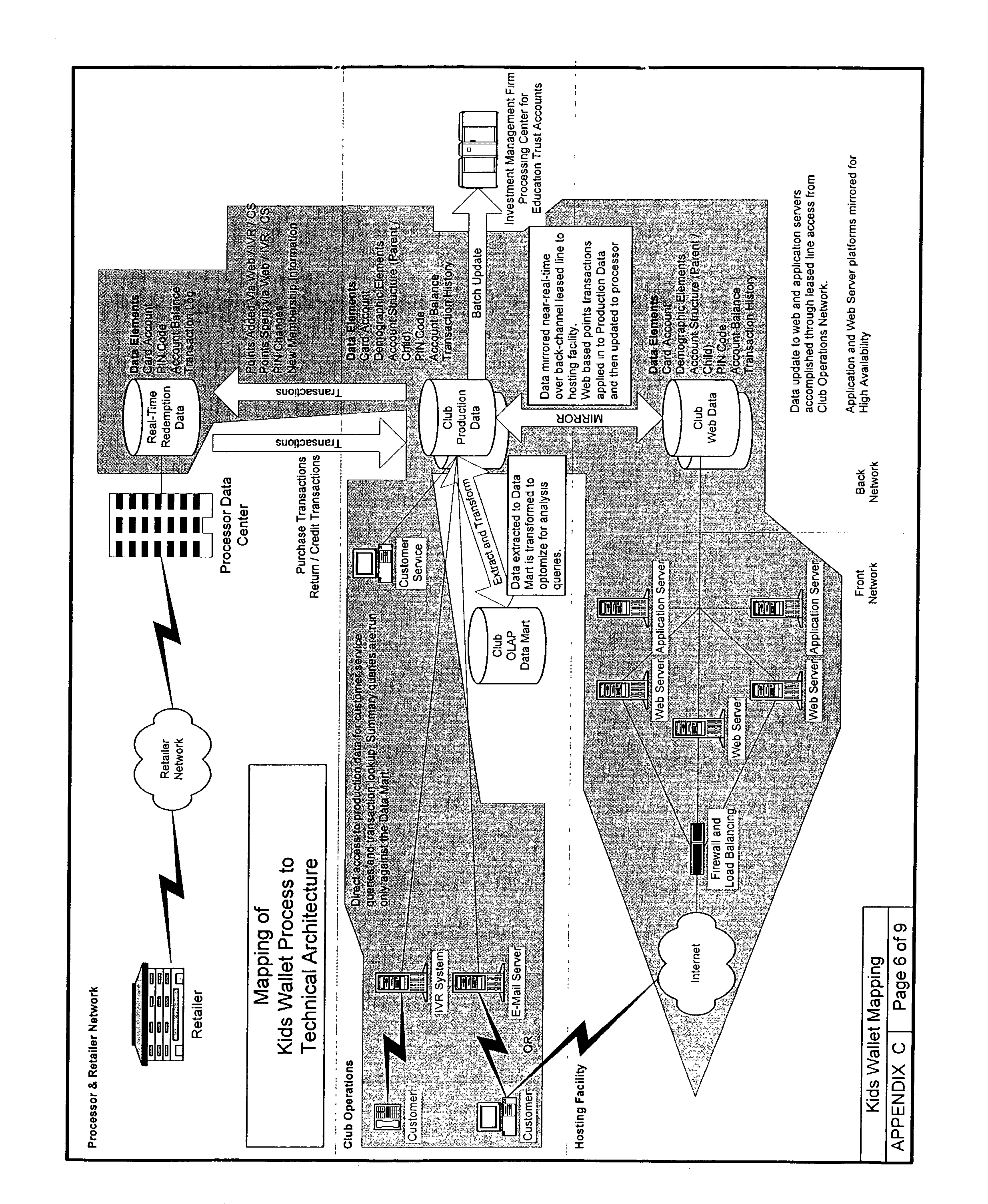 Figure US20030023491A1-20030130-P00023