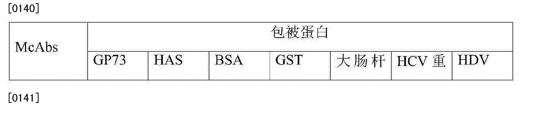Figure CN105699653AD00112