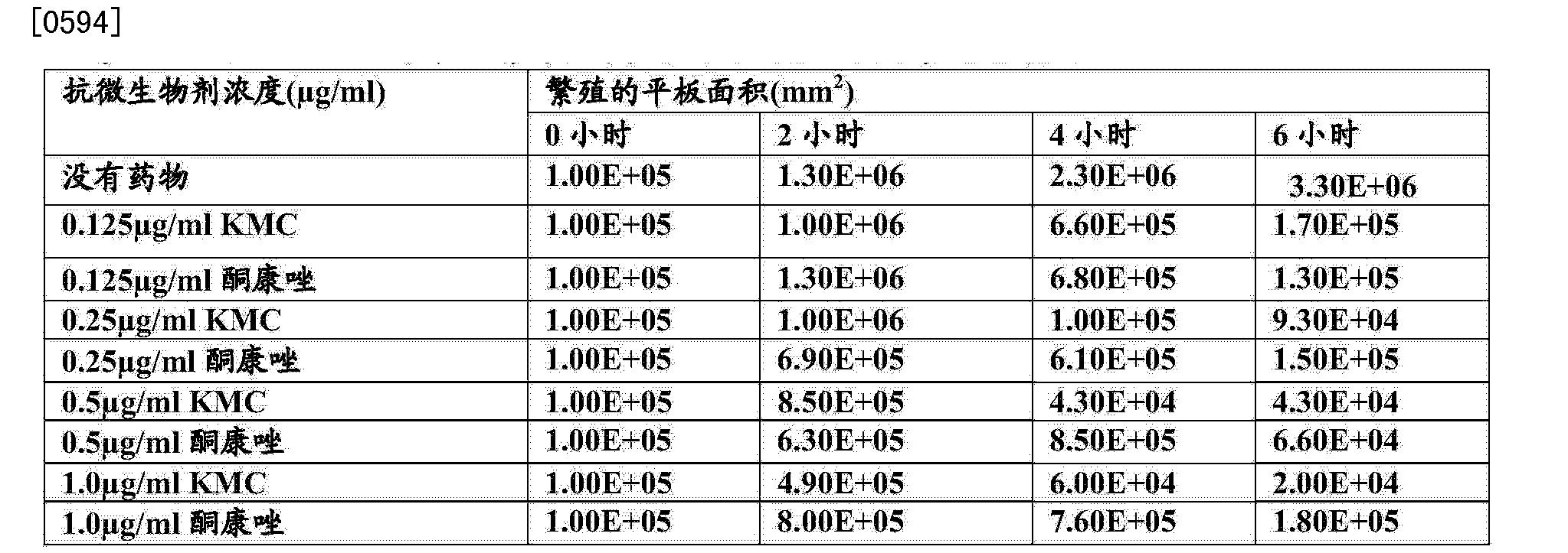 Figure CN103857440AD00862