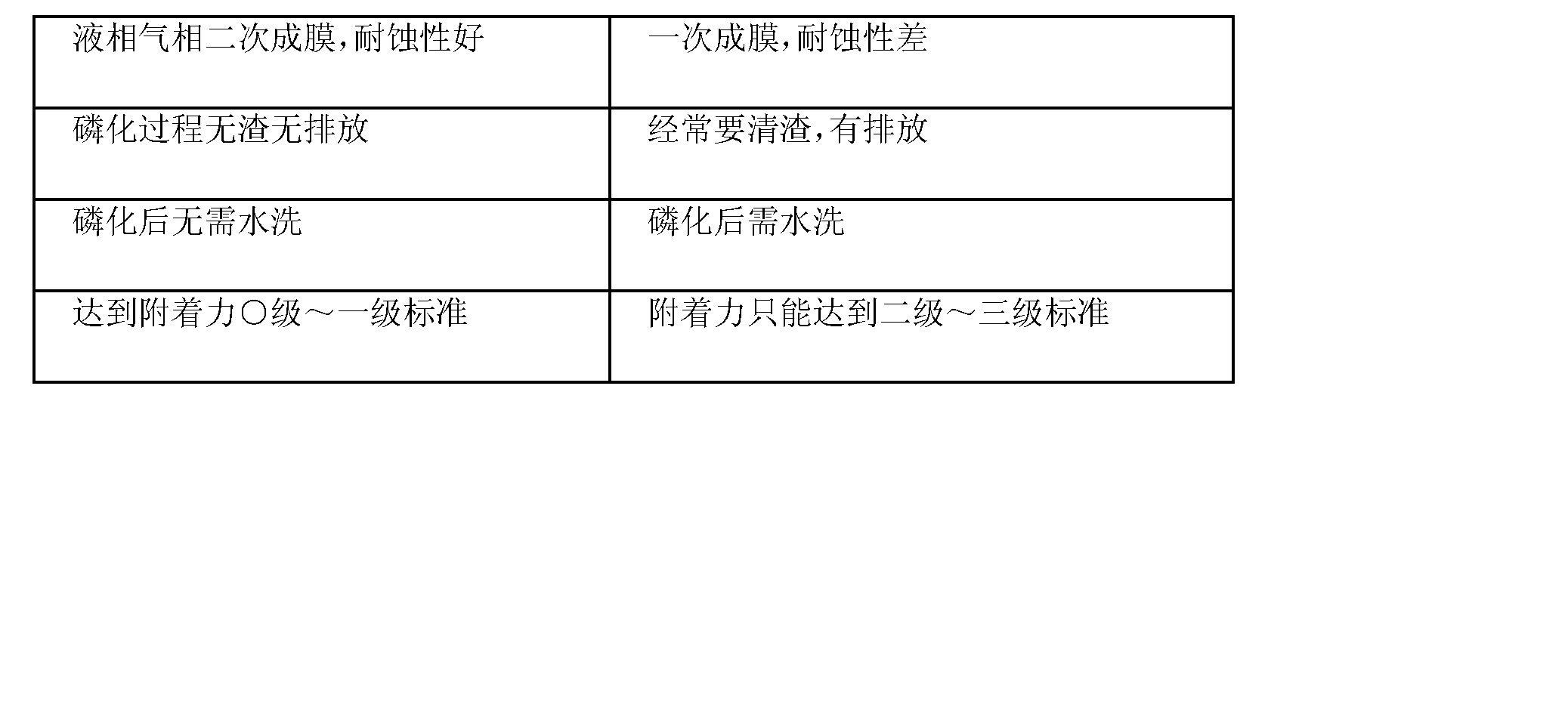 Figure CN101935832BD00061