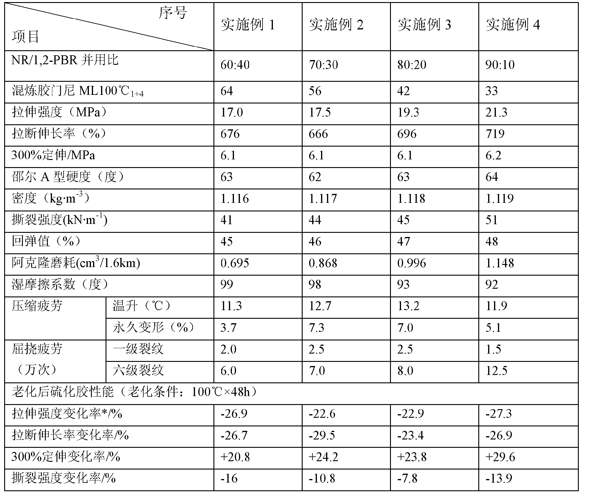 Figure CN102863656BD00061