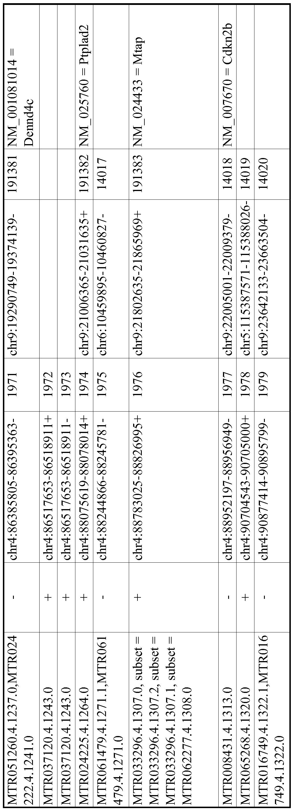 Figure imgf000461_0001