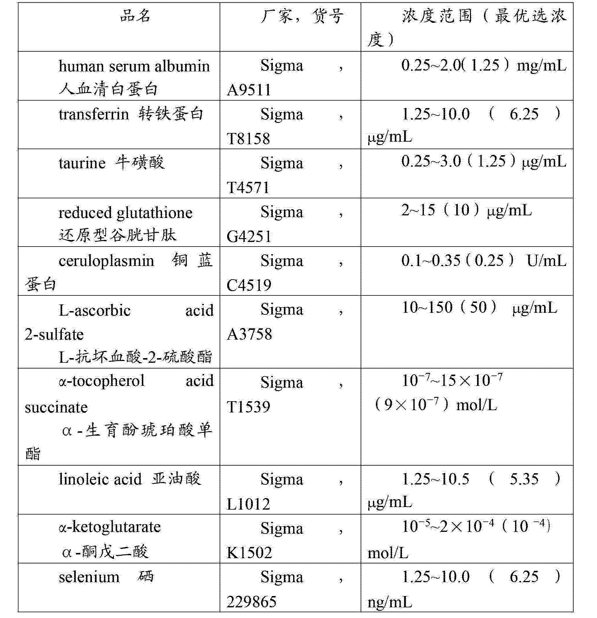 Figure CN102732477AD00071