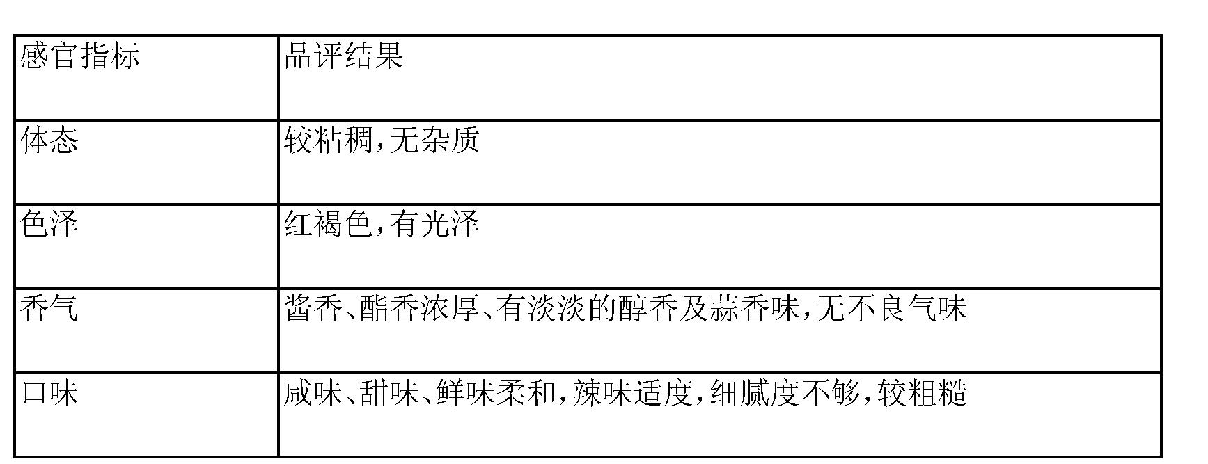 Figure CN103070387AD00212