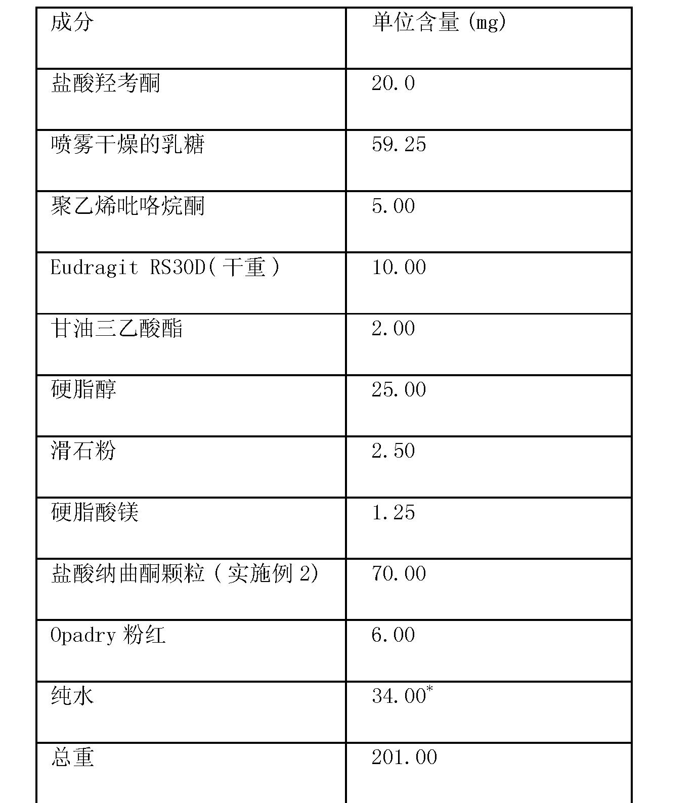 Figure CN101703777BD00321