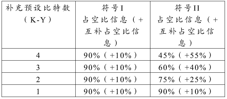 Figure PCTCN2017085564-appb-000020