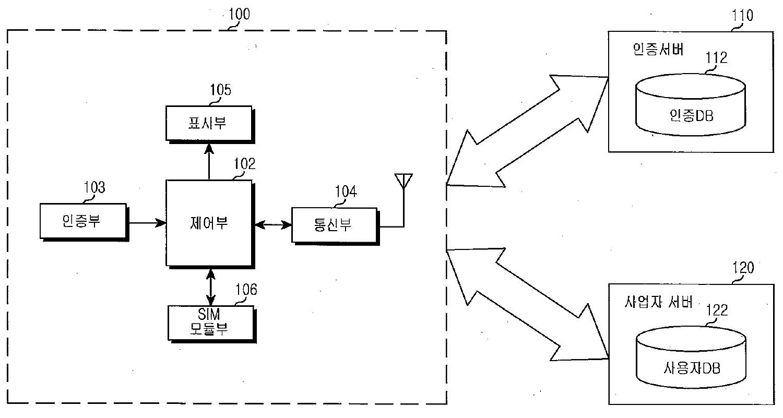 Figure R1020060081772