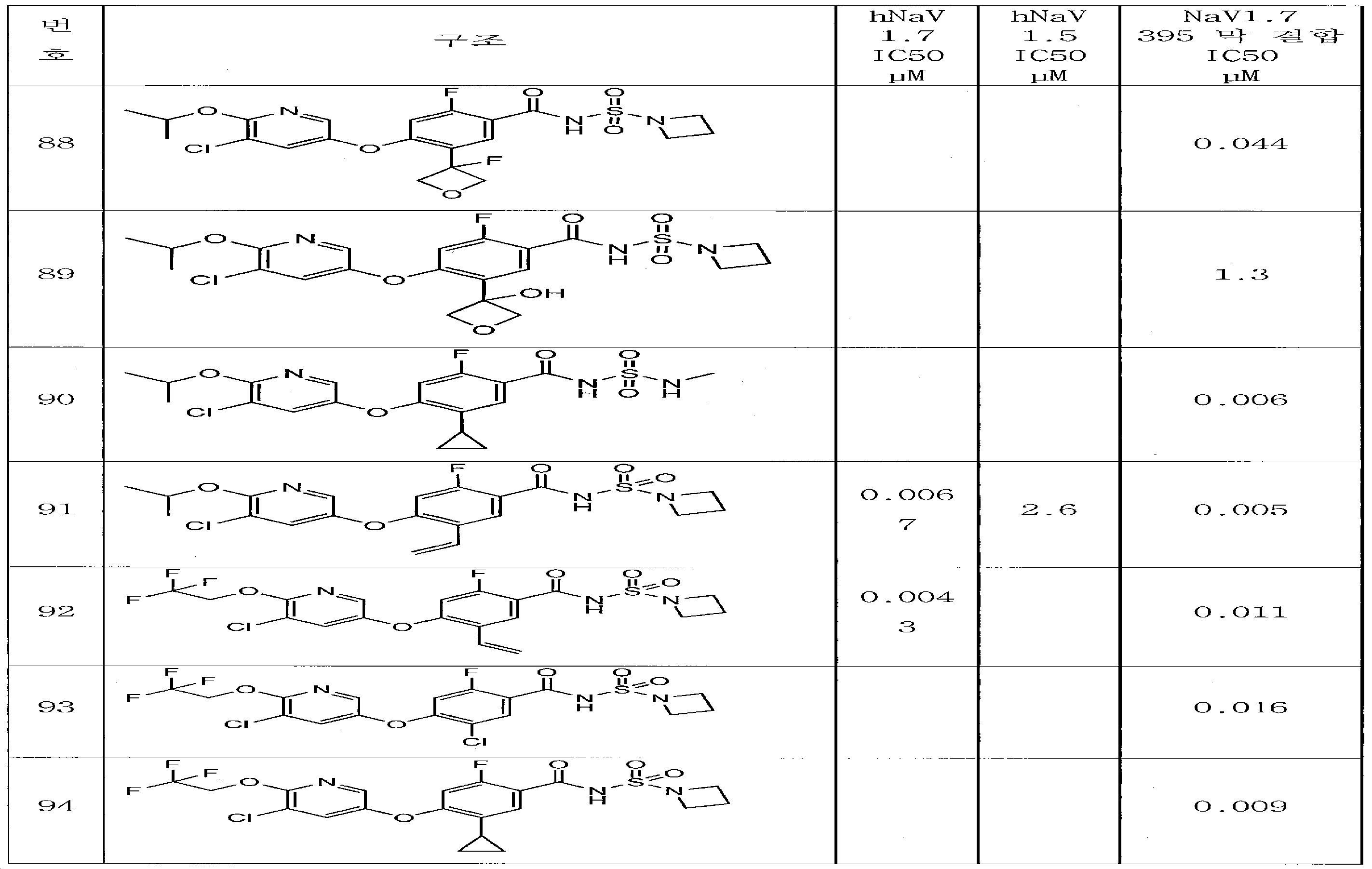Figure 112015011690175-pct00188