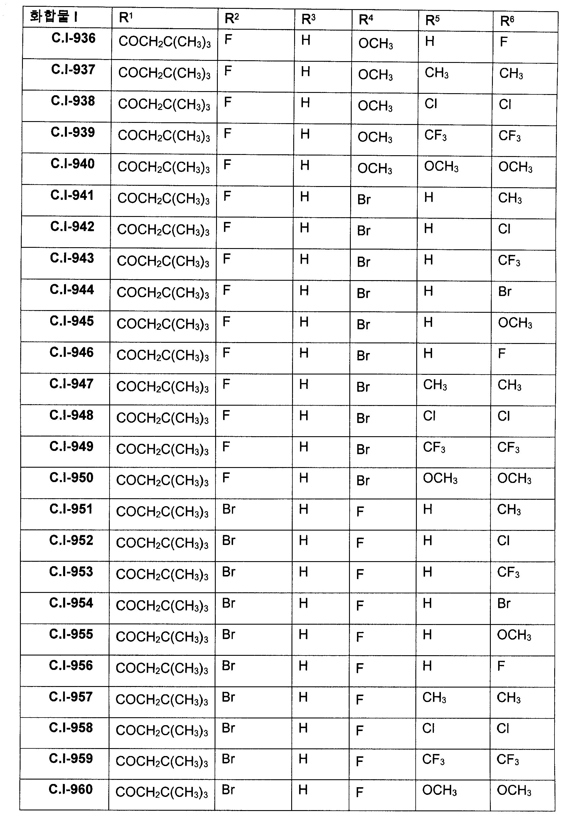 Figure 112009060332816-PCT00045
