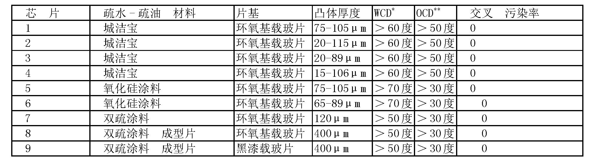 Figure CN1648671BD00271