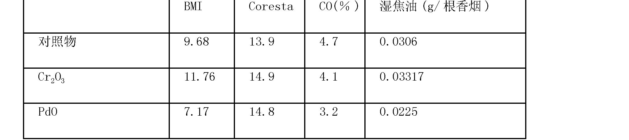 Figure CN1809289BD00152