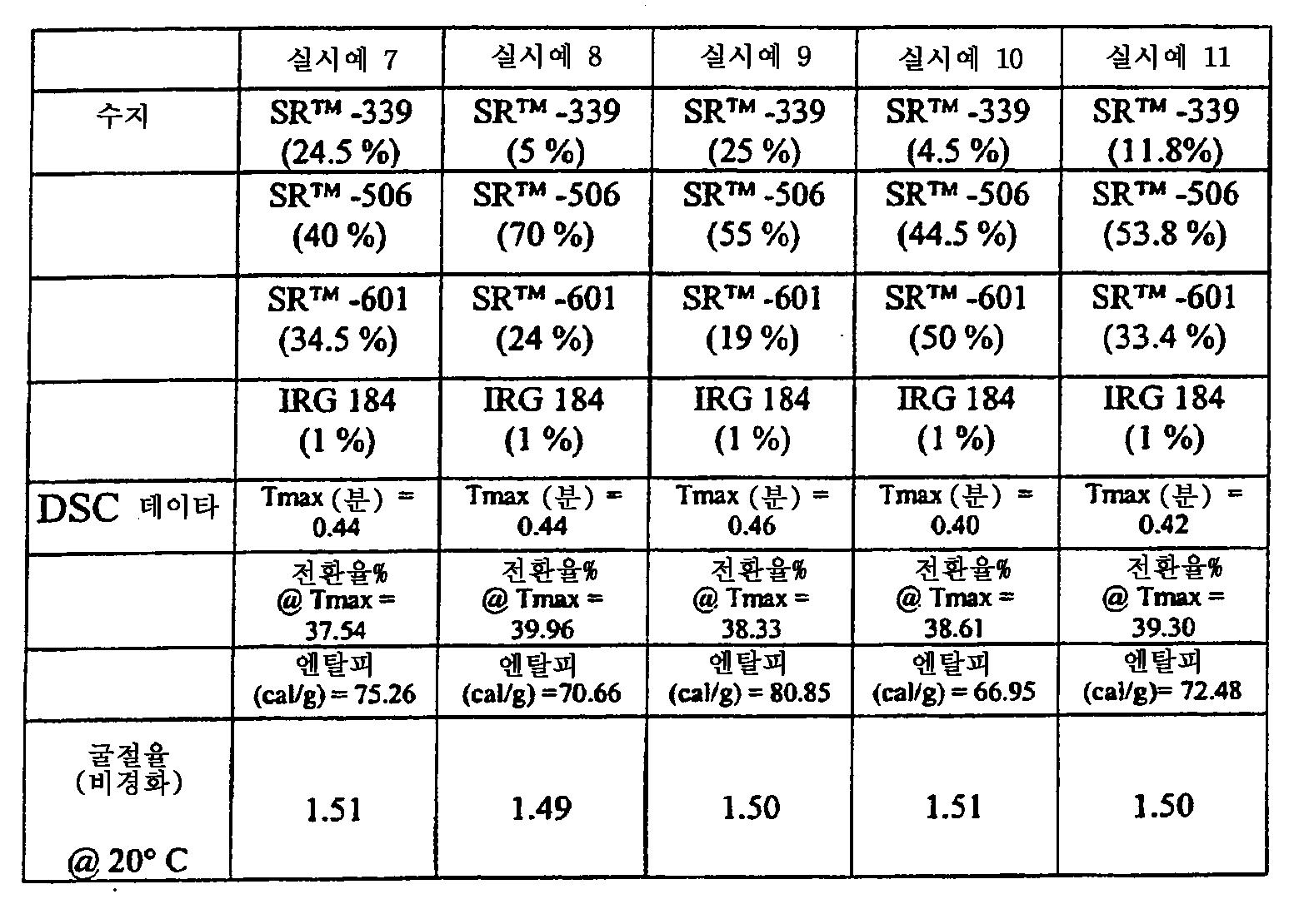 Figure 112005073518496-pct00014