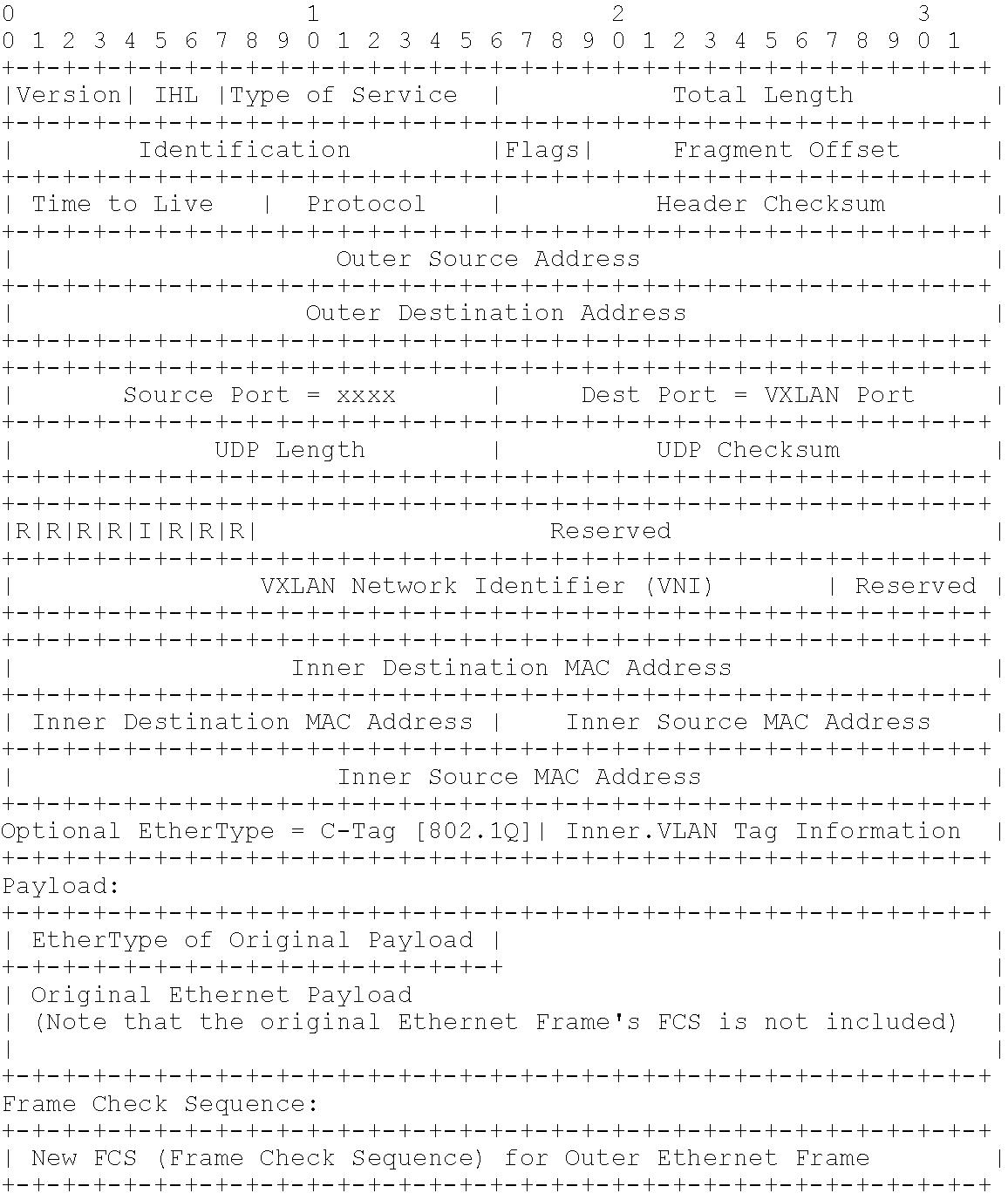 Figure US20160248702A1-20160825-C00001