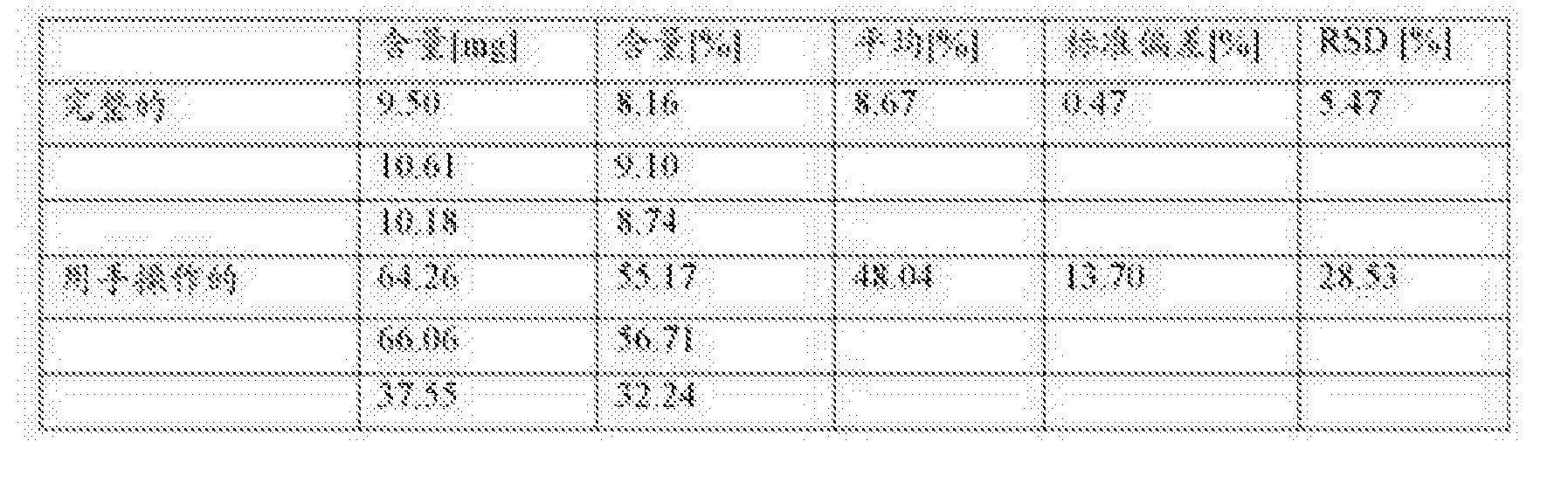 Figure CN104394851BD00602