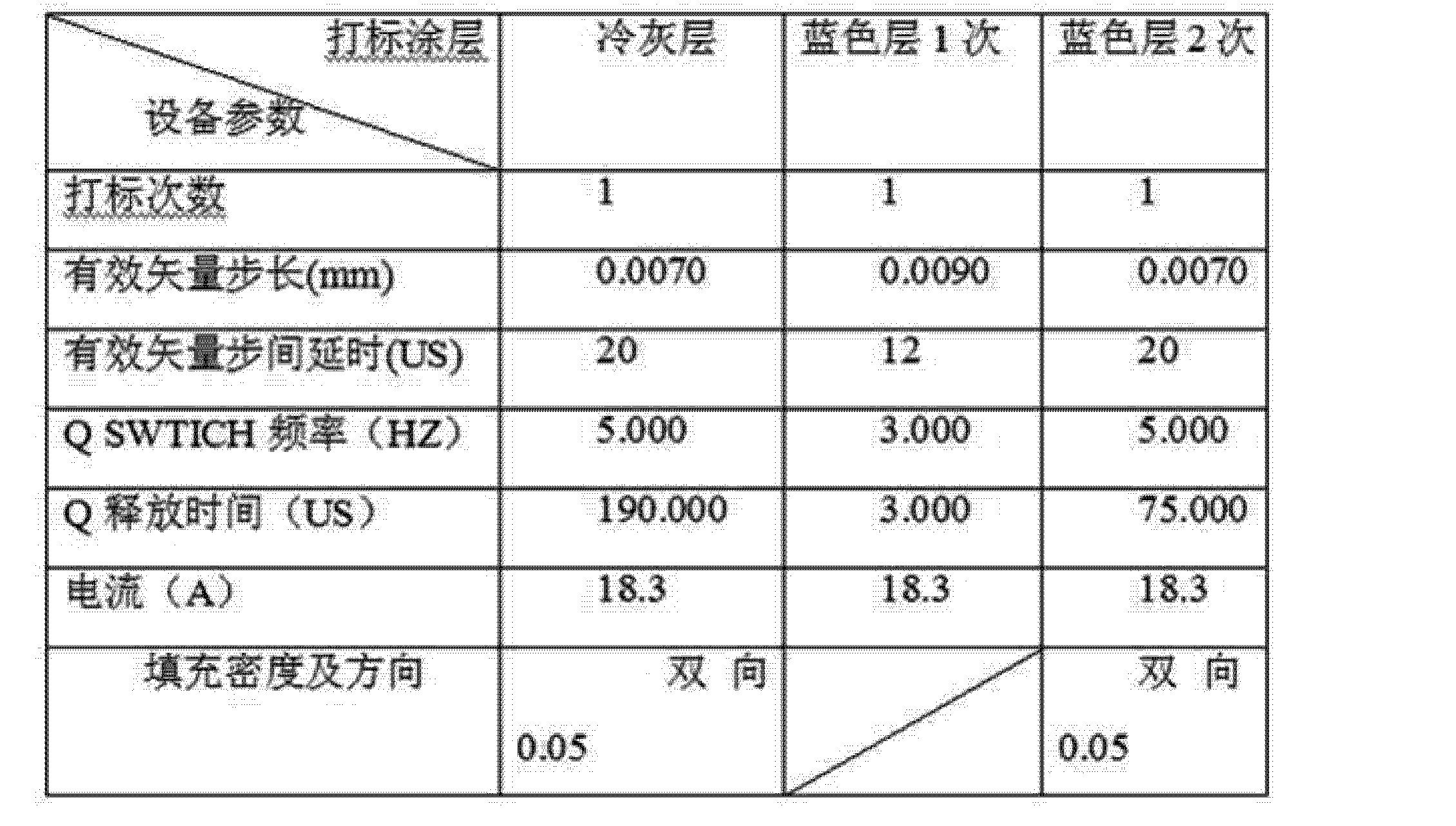 Figure CN102420065AD00091