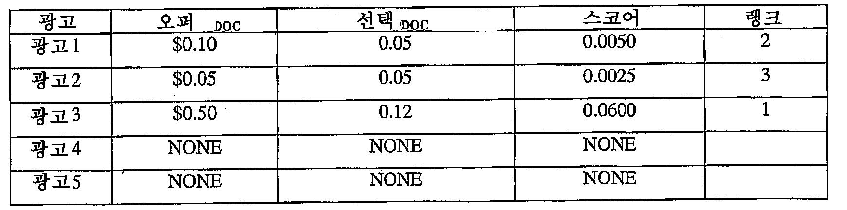 Figure 112010040377051-pat00004
