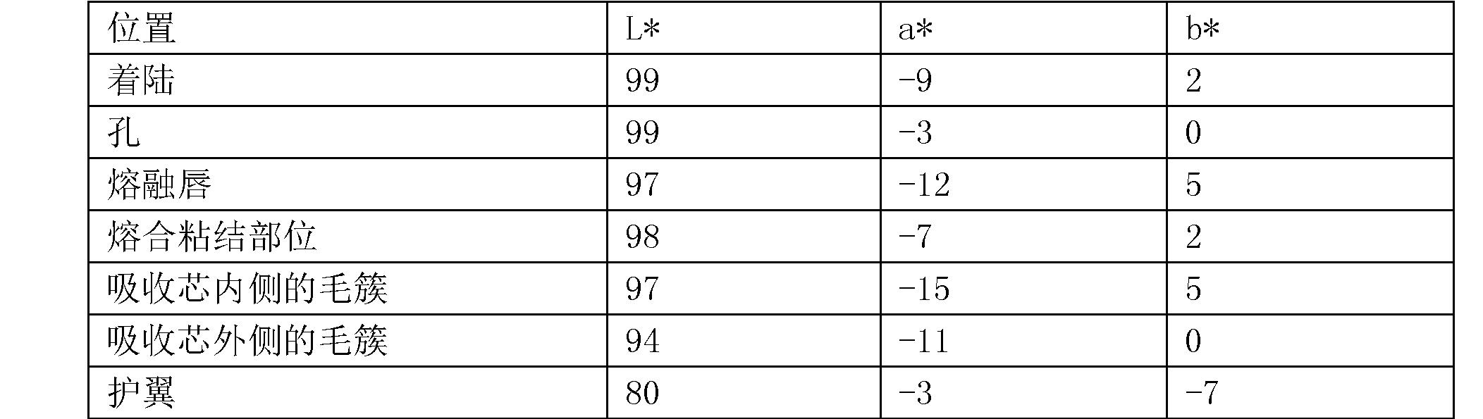 Figure CN107106380AD00492