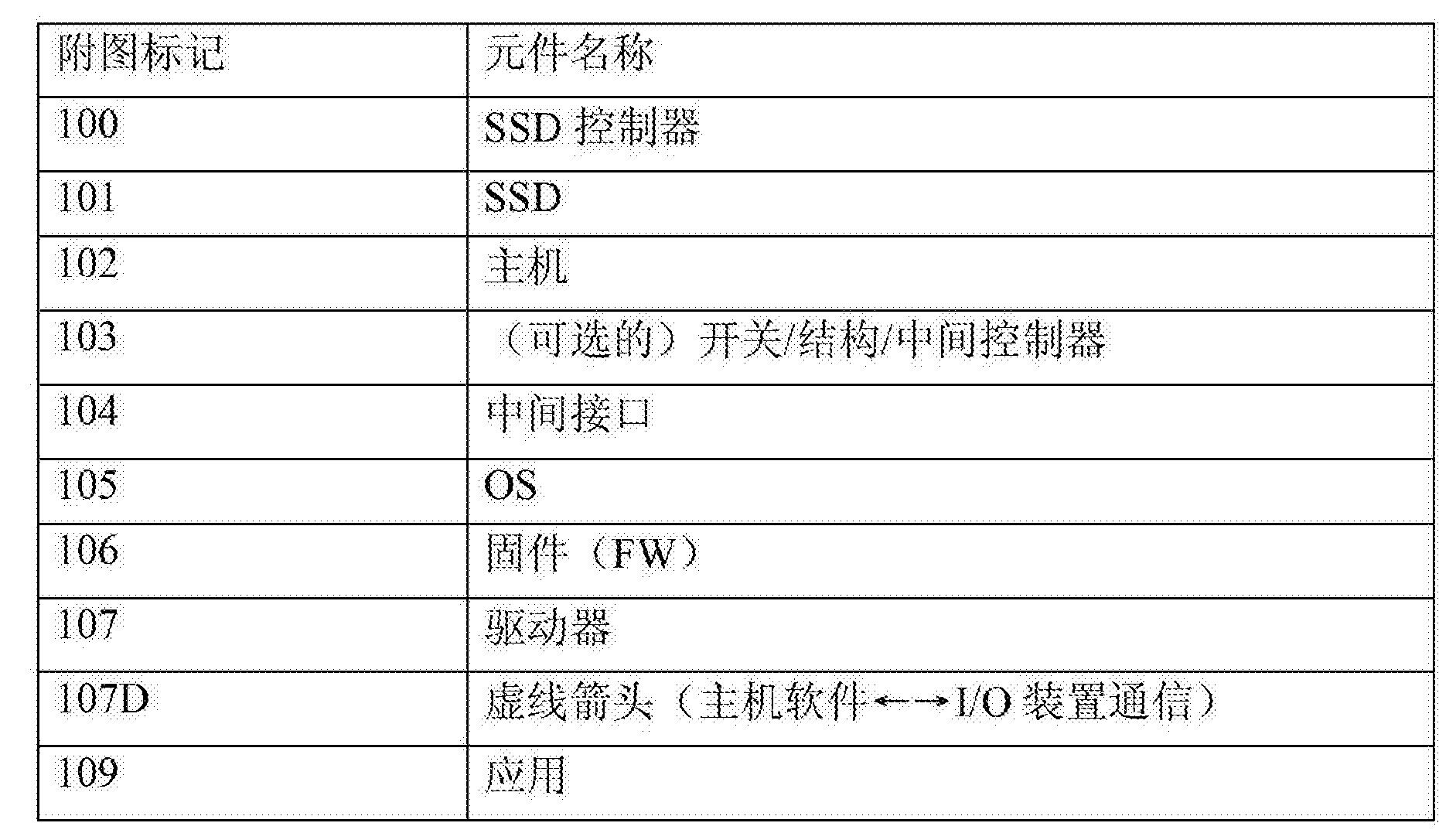 Figure CN103348330BD00061